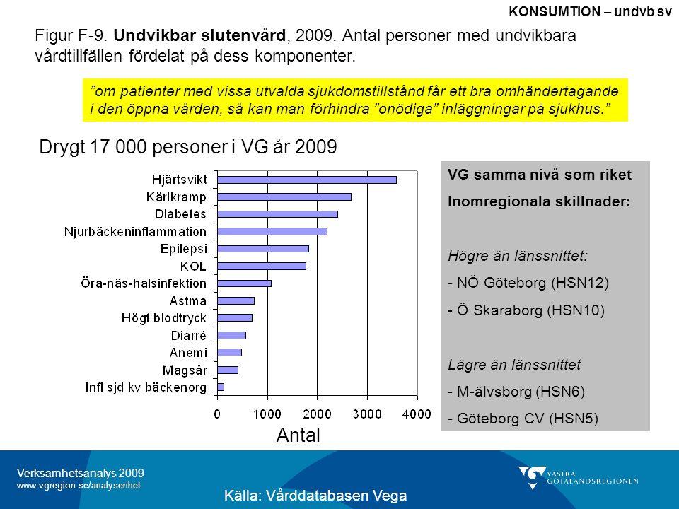 Drygt 17 000 personer i VG år 2009 Antal
