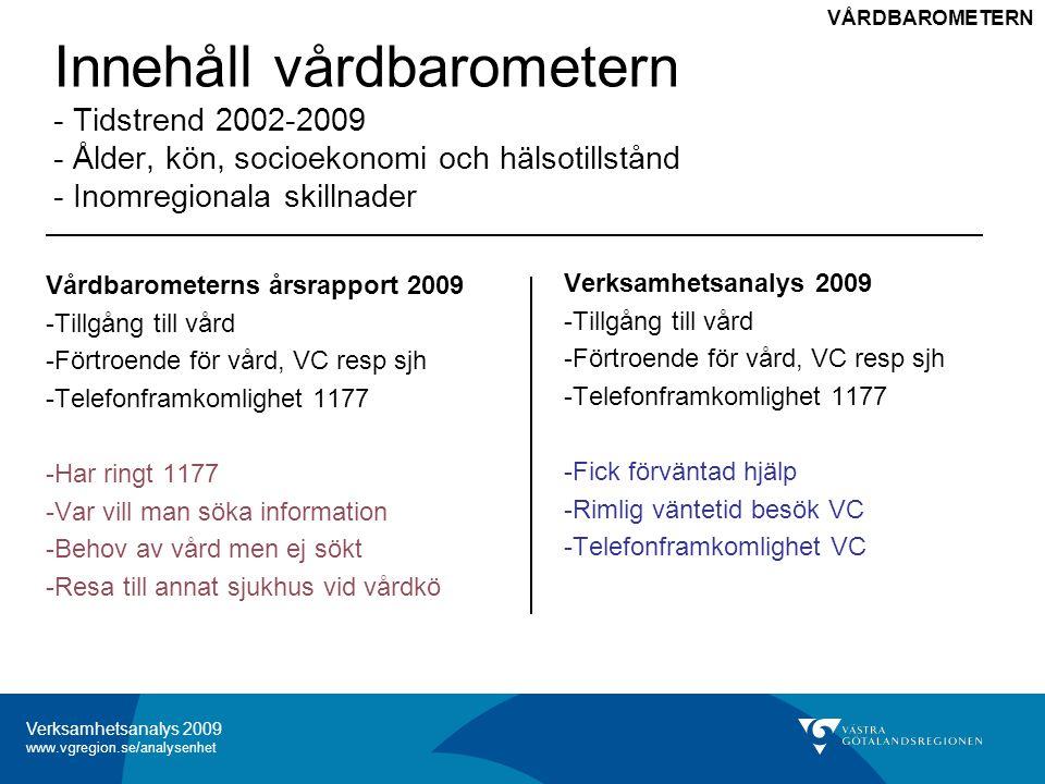 VÅRDBAROMETERN Innehåll vårdbarometern - Tidstrend 2002-2009 - Ålder, kön, socioekonomi och hälsotillstånd - Inomregionala skillnader.