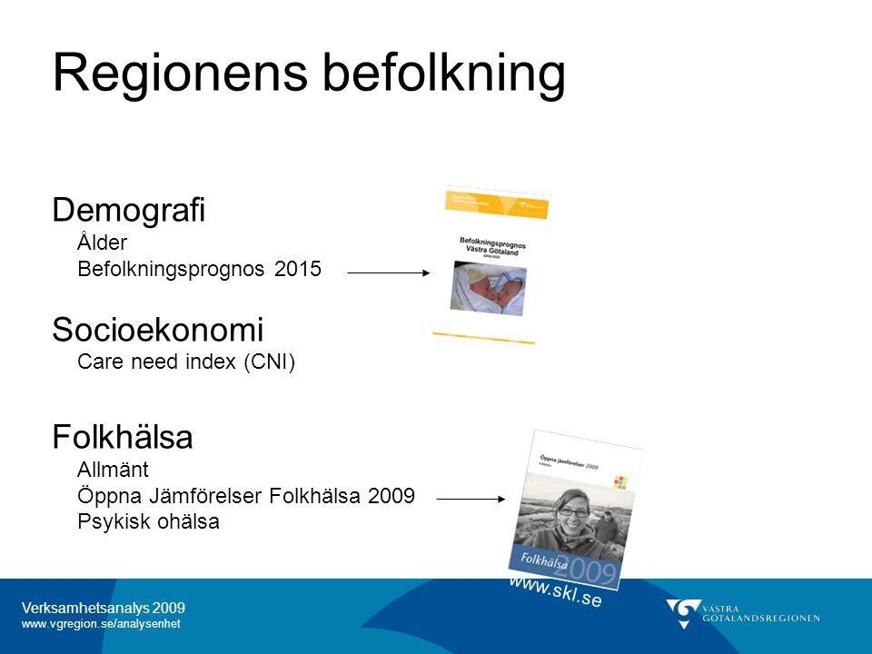 Regionens befolkning Demografi Socioekonomi Folkhälsa Ålder