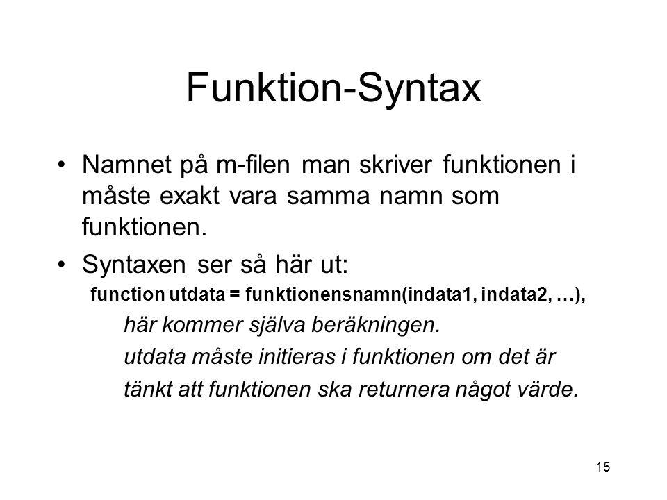 Funktion-Syntax Namnet på m-filen man skriver funktionen i måste exakt vara samma namn som funktionen.