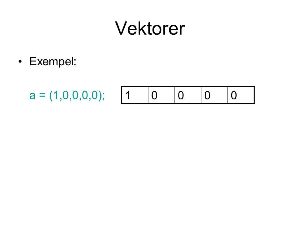 Vektorer Exempel: a = (1,0,0,0,0); 1