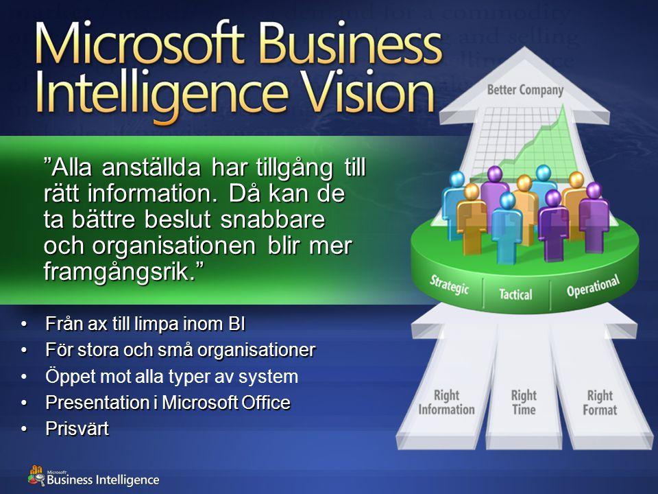 4/8/2017 4:36 AM Alla anställda har tillgång till rätt information. Då kan de ta bättre beslut snabbare och organisationen blir mer framgångsrik.