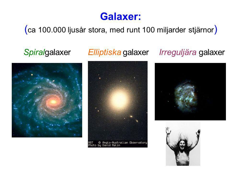 (ca 100.000 ljusår stora, med runt 100 miljarder stjärnor)