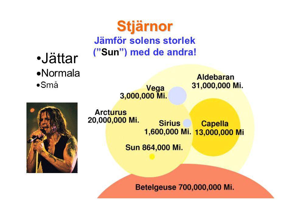 Stjärnor Jättar Normala Jämför solens storlek ( Sun ) med de andra!
