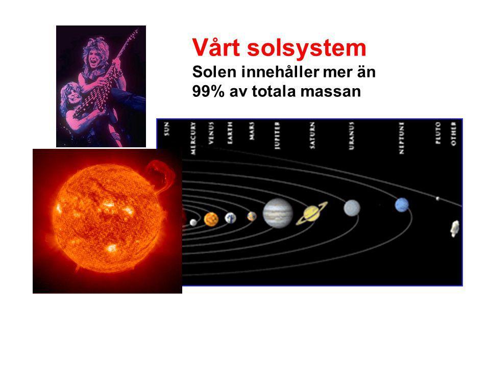 Vårt solsystem Solen innehåller mer än 99% av totala massan