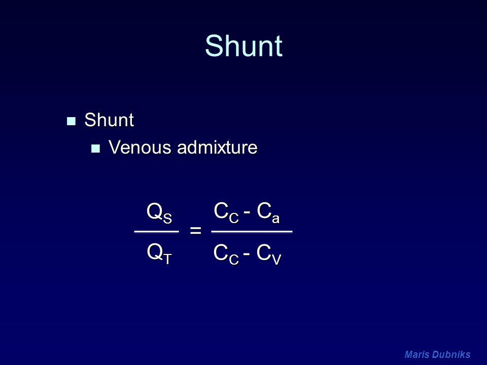 Shunt Shunt Venous admixture QS CC - Ca = QT CC - CV