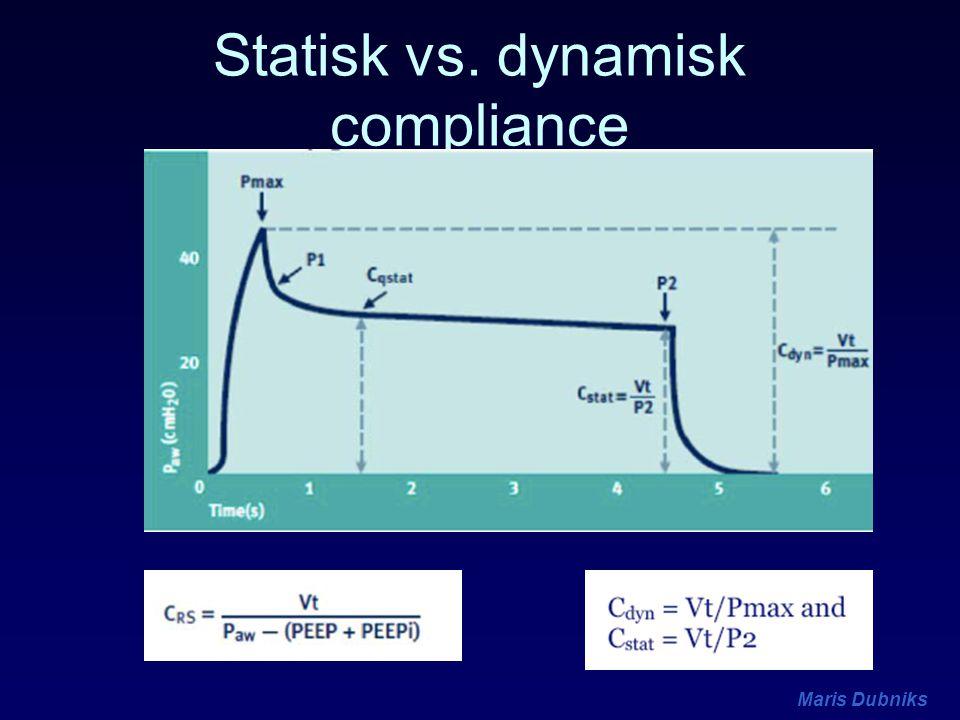 Statisk vs. dynamisk compliance