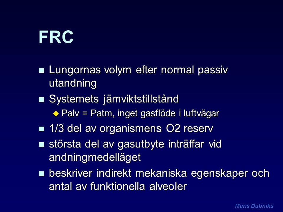 FRC Lungornas volym efter normal passiv utandning