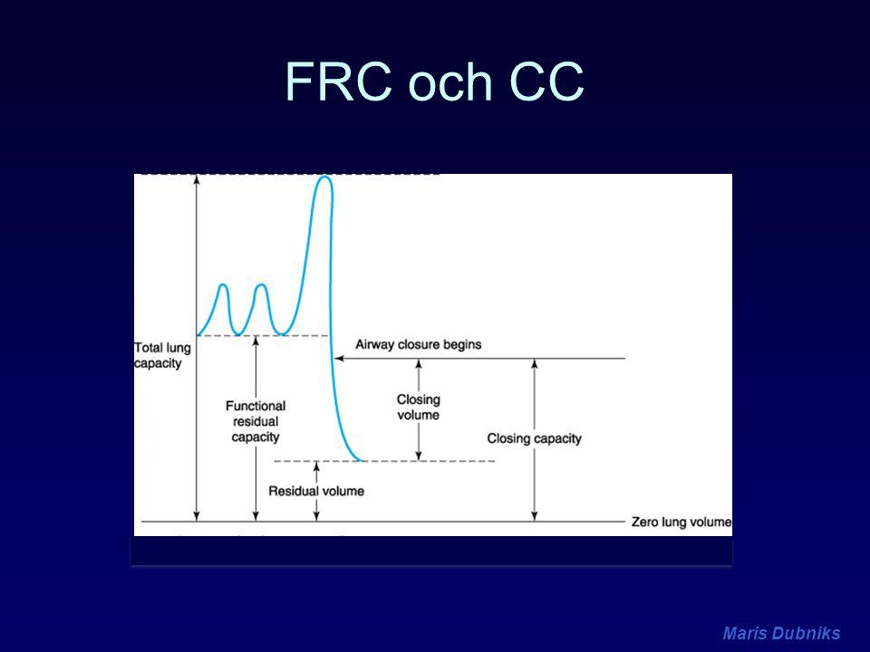 FRC och CC