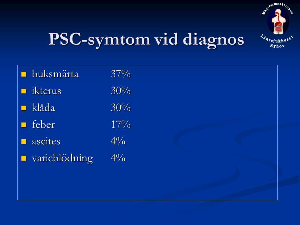 PSC-symtom vid diagnos