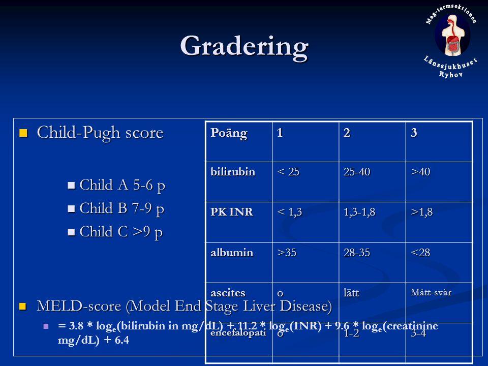 Gradering Child-Pugh score Child A 5-6 p Child B 7-9 p Child C >9 p