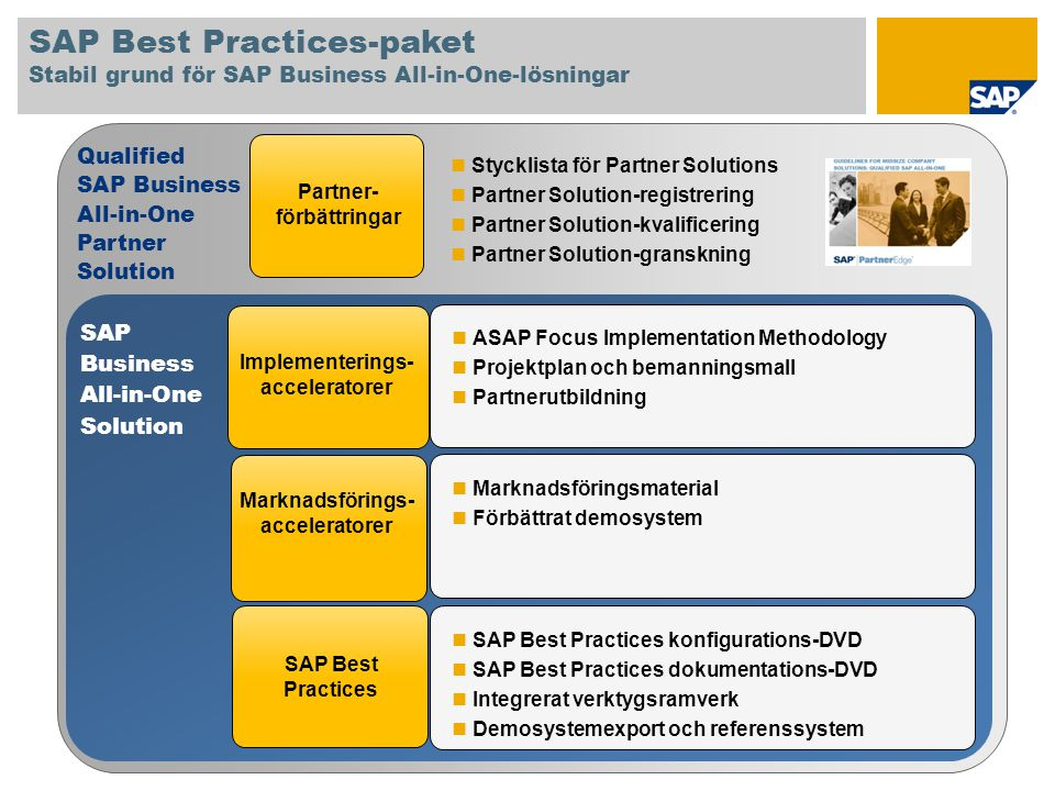 SAP Best Practices-paket Stabil grund för SAP Business All-in-One-lösningar
