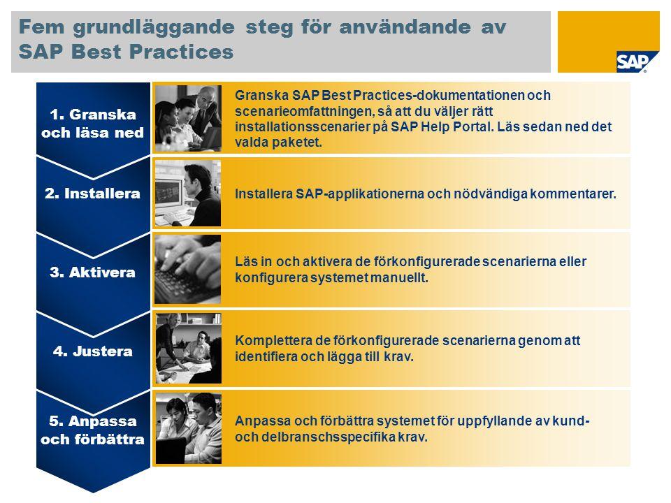 Fem grundläggande steg för användande av SAP Best Practices