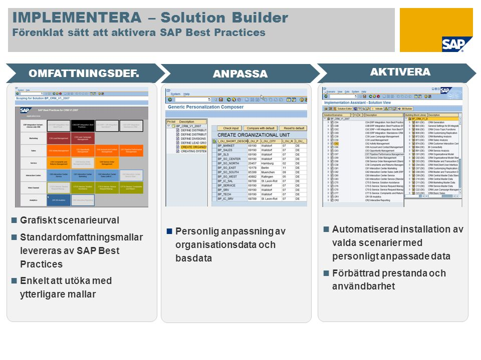 IMPLEMENTERA – Solution Builder Förenklat sätt att aktivera SAP Best Practices