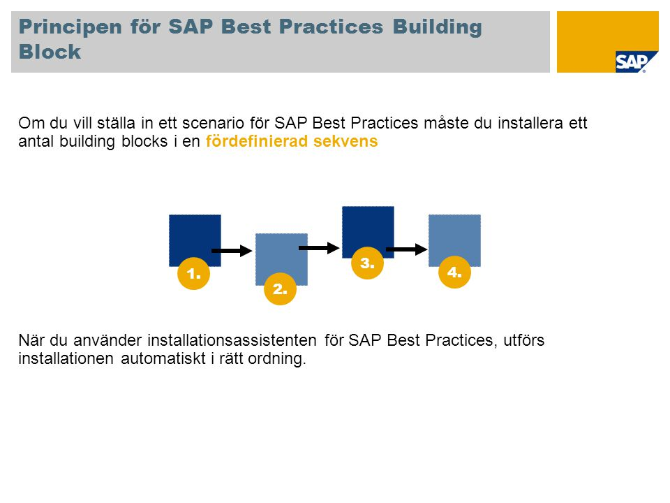 Principen för SAP Best Practices Building Block