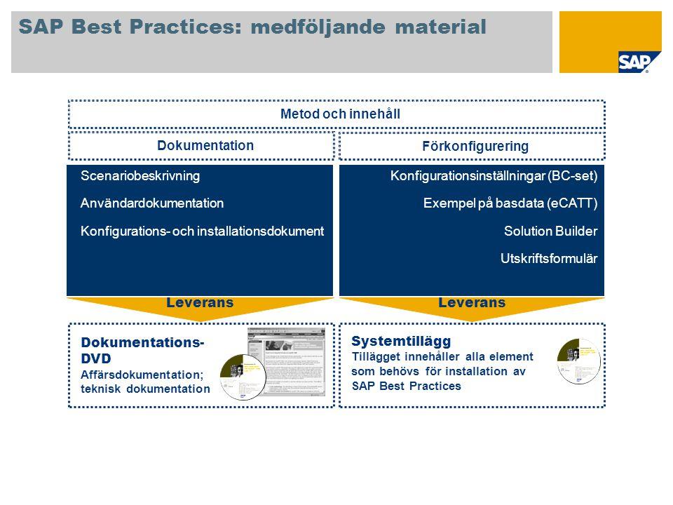 SAP Best Practices: medföljande material