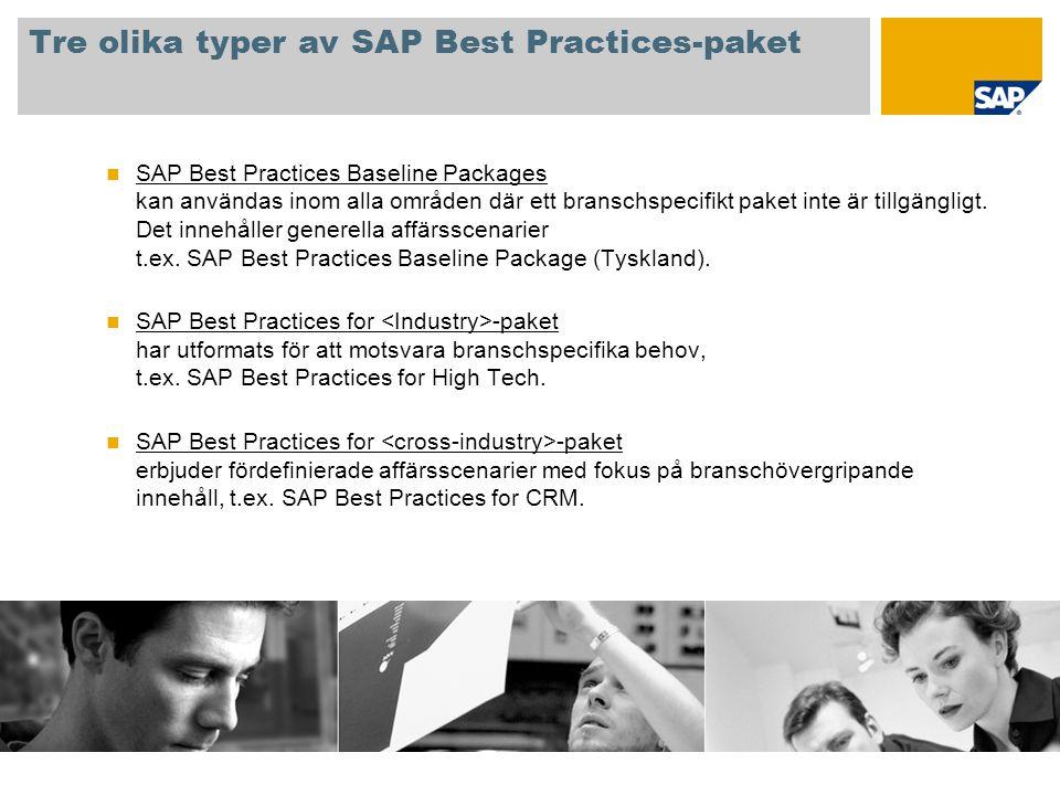 Tre olika typer av SAP Best Practices-paket