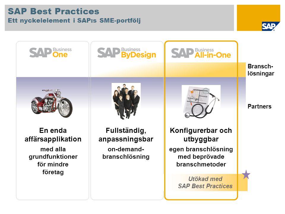 SAP Best Practices Ett nyckelelement i SAP:s SME-portfölj