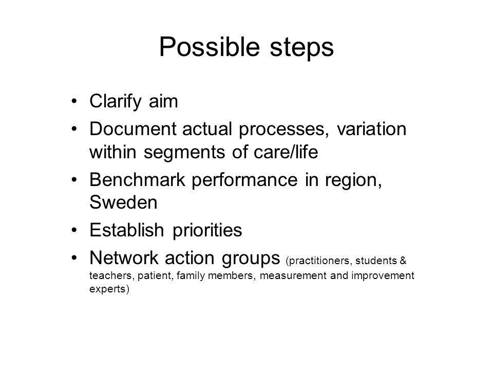 Possible steps Clarify aim