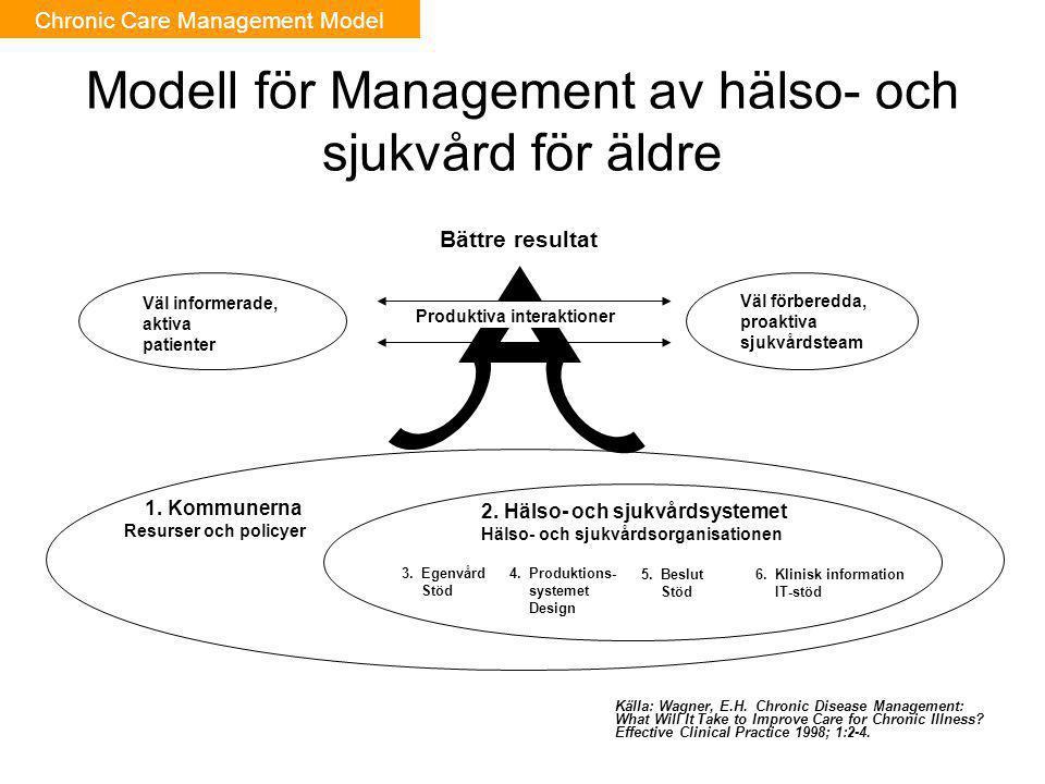 Modell för Management av hälso- och sjukvård för äldre