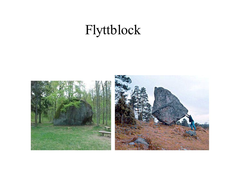 Flyttblock