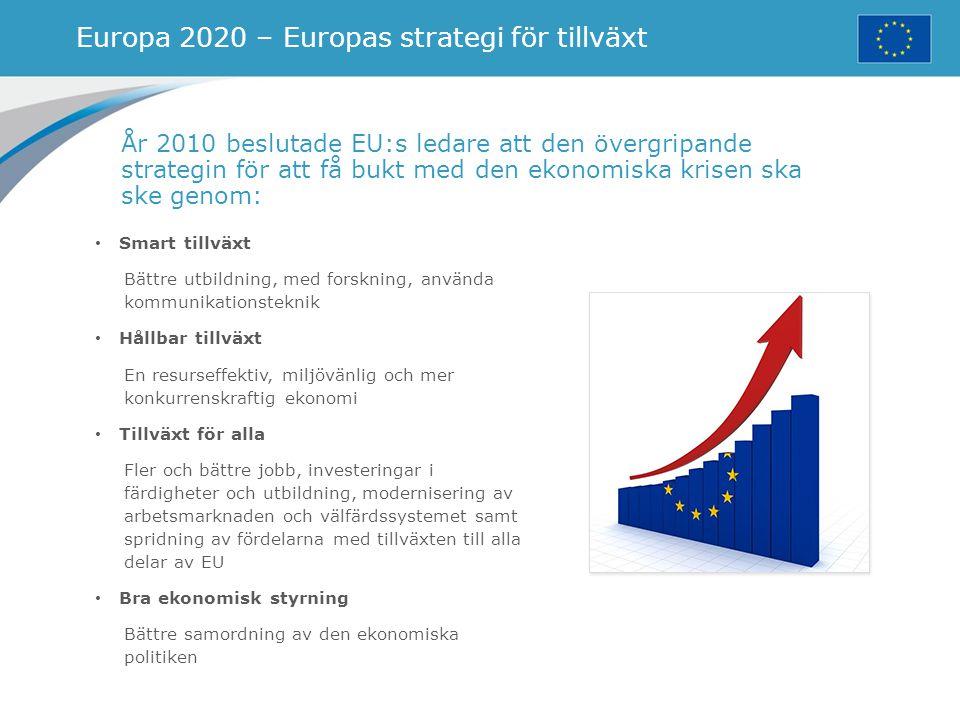 Europa 2020 – Europas strategi för tillväxt