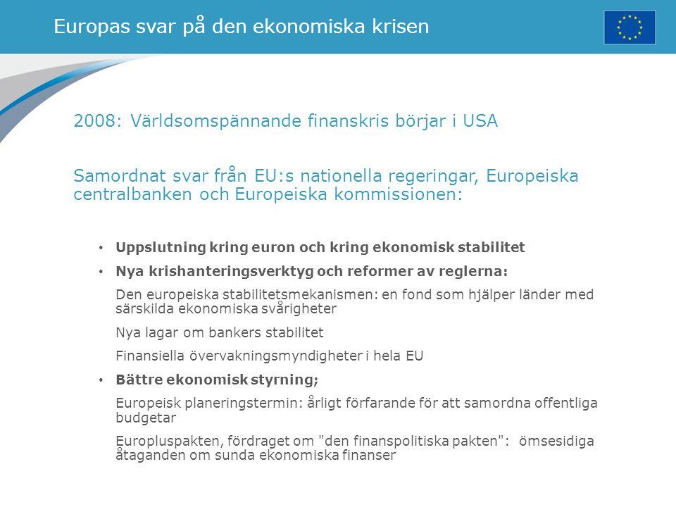 Europas svar på den ekonomiska krisen