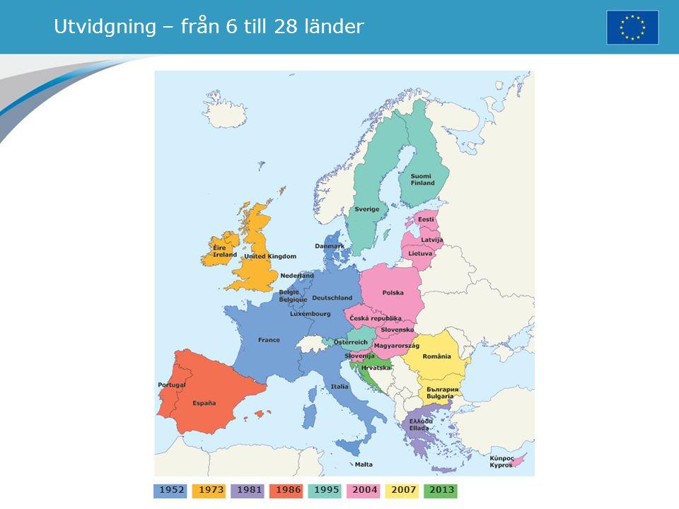 Utvidgning – från 6 till 28 länder