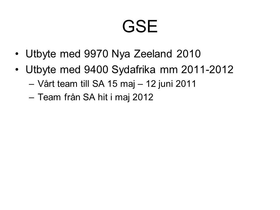 GSE Utbyte med 9970 Nya Zeeland 2010