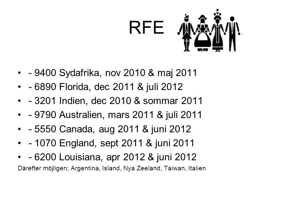 RFE - 9400 Sydafrika, nov 2010 & maj 2011