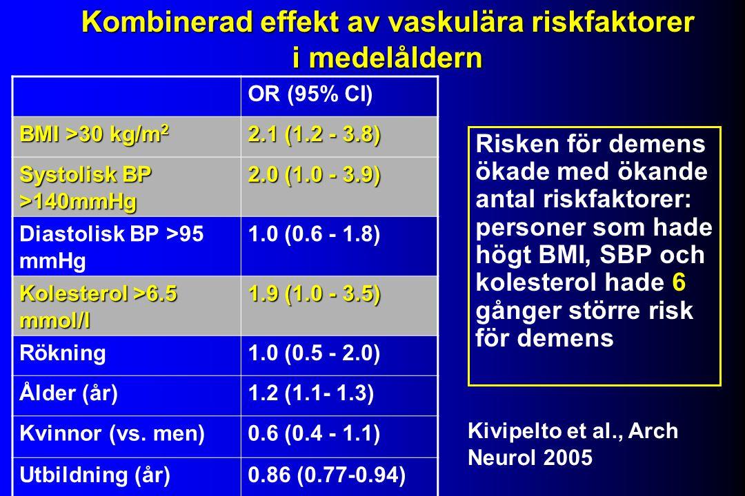 Kombinerad effekt av vaskulära riskfaktorer i medelåldern