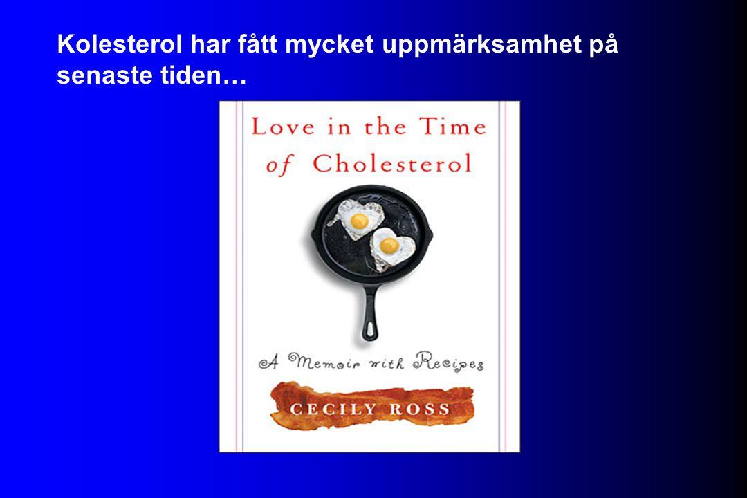 Kolesterol har fått mycket uppmärksamhet på senaste tiden…