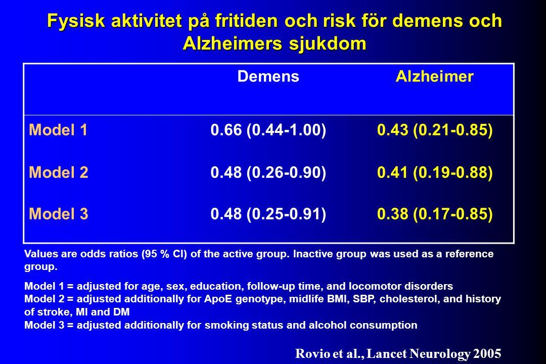 Fysisk aktivitet på fritiden och risk för demens och Alzheimers sjukdom