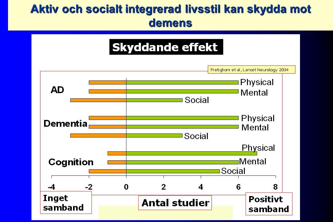 Aktiv och socialt integrerad livsstil kan skydda mot demens