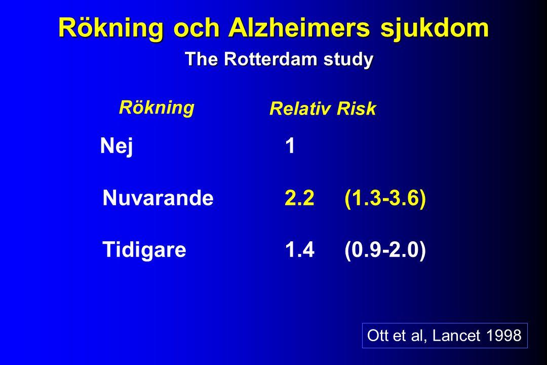 Rökning och Alzheimers sjukdom