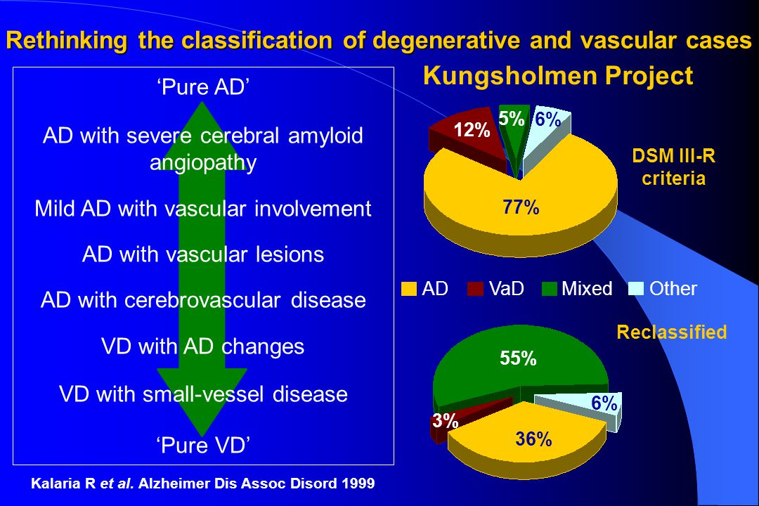 Rethinking the classification of degenerative and vascular cases