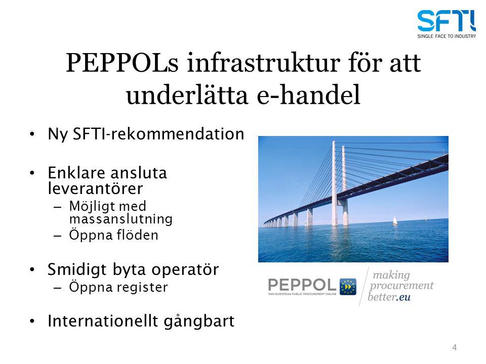 PEPPOLs infrastruktur för att underlätta e-handel