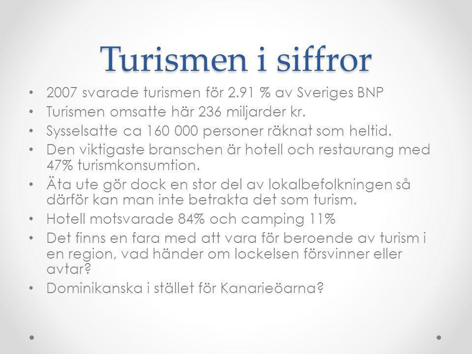 Turismen i siffror 2007 svarade turismen för 2.91 % av Sveriges BNP