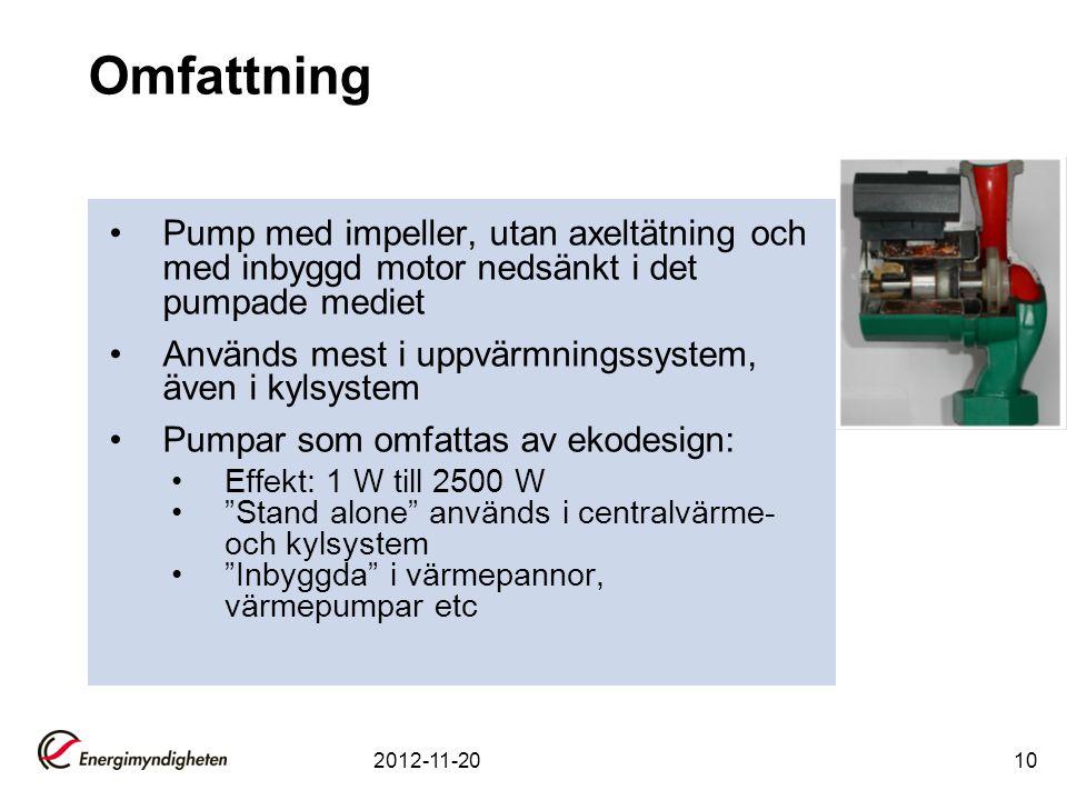 Omfattning Pump med impeller, utan axeltätning och med inbyggd motor nedsänkt i det pumpade mediet.