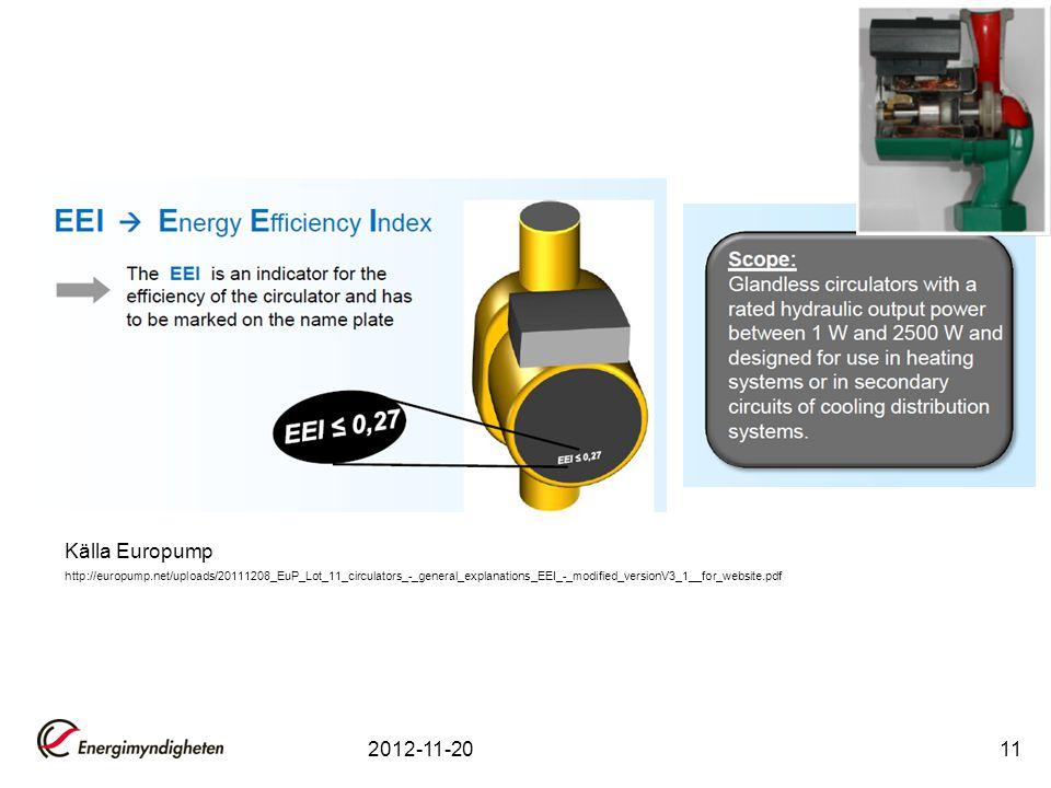 Källa Europump http://europump.net/uploads/20111208_EuP_Lot_11_circulators_-_general_explanations_EEI_-_modified_versionV3_1__for_website.pdf.