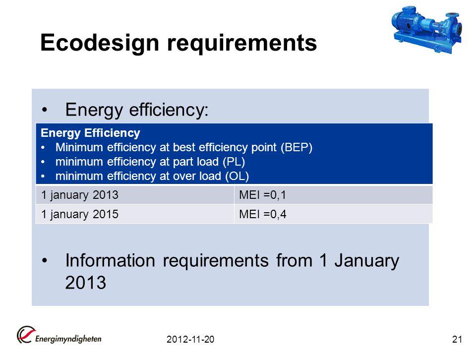 Ecodesign requirements