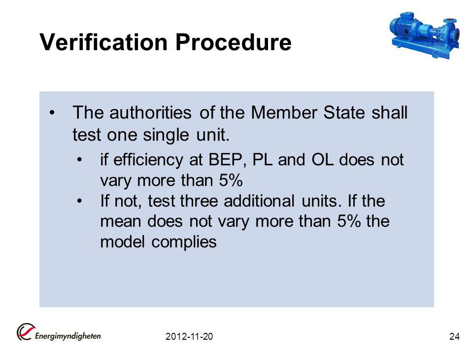 Verification Procedure