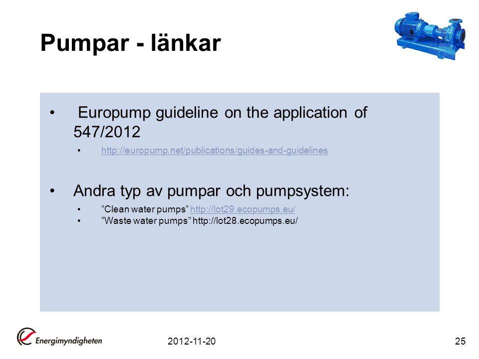Pumpar - länkar Europump guideline on the application of 547/2012