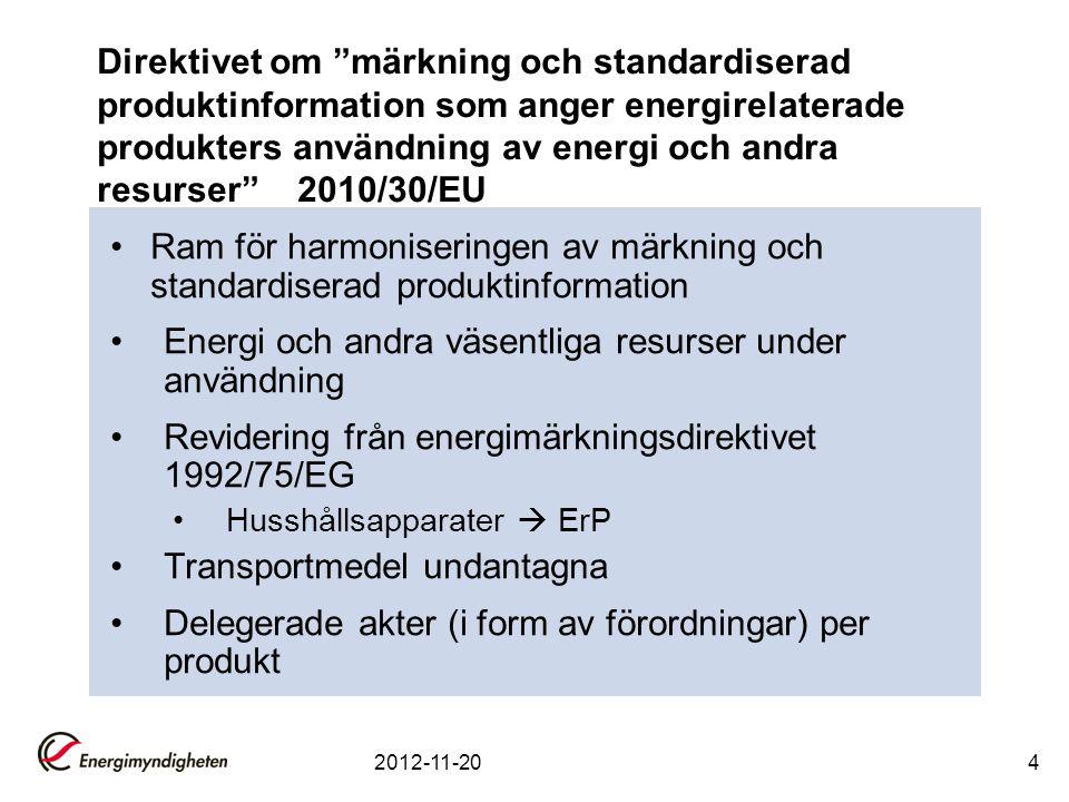 Energi och andra väsentliga resurser under användning