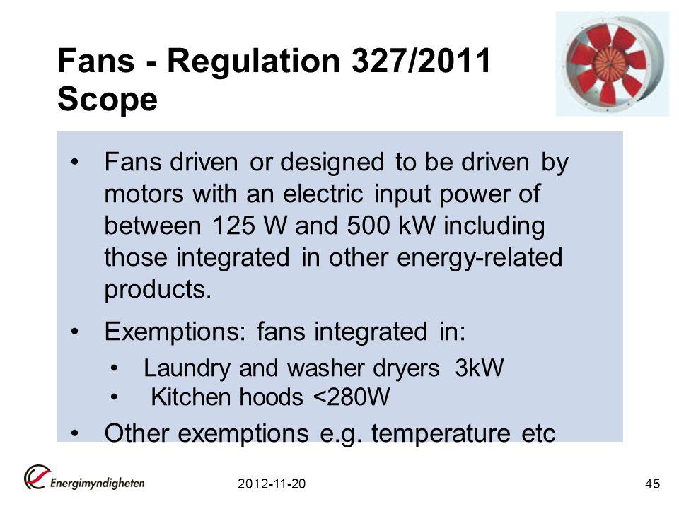 Fans - Regulation 327/2011 Scope