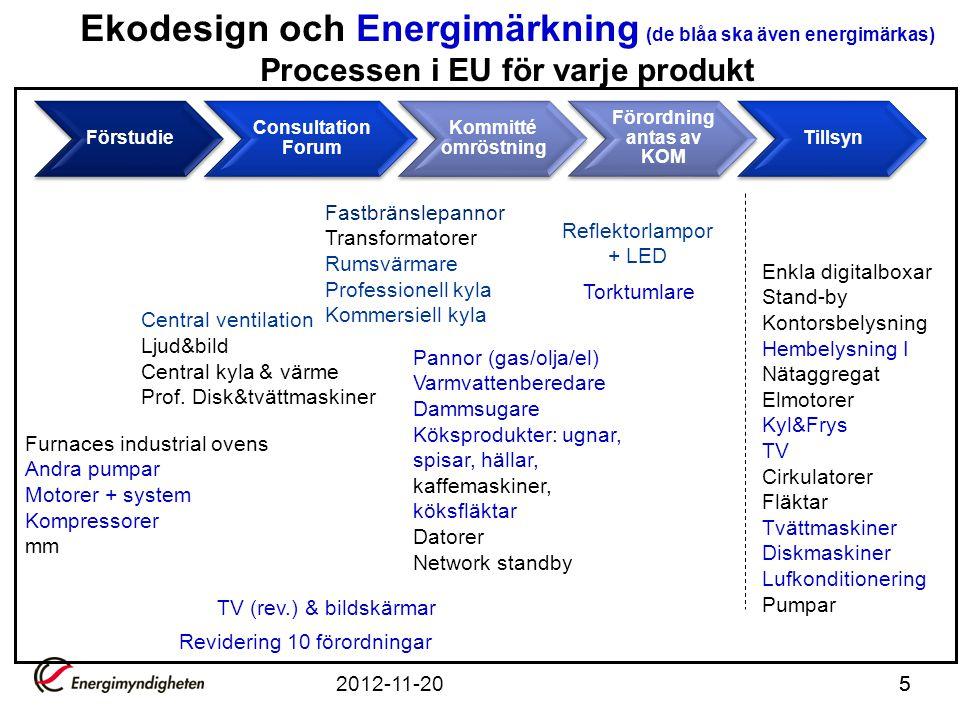 Ekodesign och Energimärkning (de blåa ska även energimärkas)