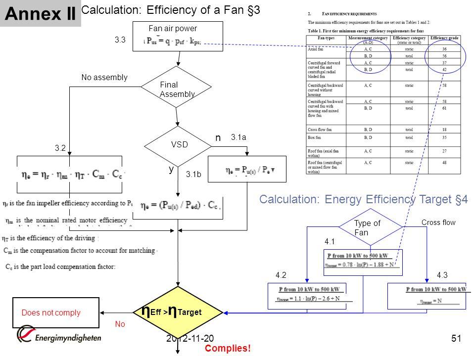 Annex II ηEff >ηTarget Calculation: Efficiency of a Fan §3