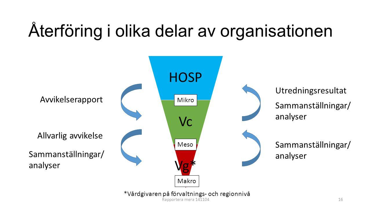 Återföring i olika delar av organisationen