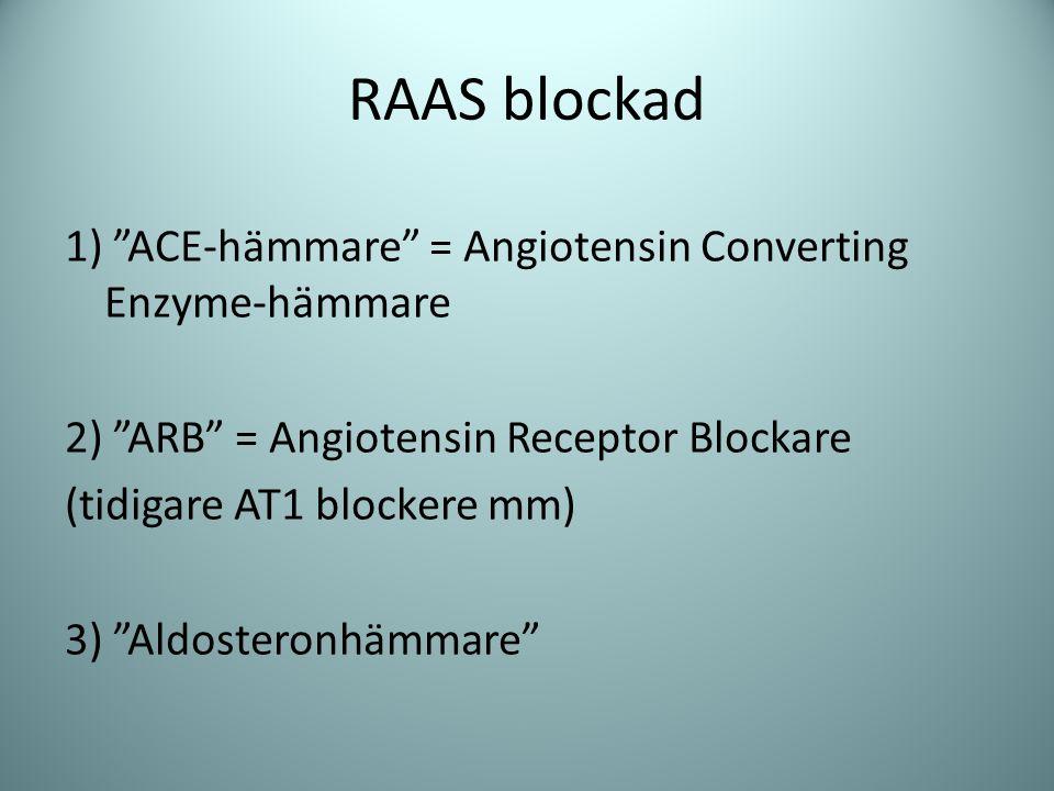 RAAS blockad 1) ACE-hämmare = Angiotensin Converting Enzyme-hämmare