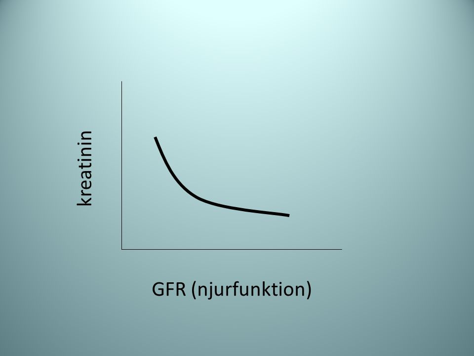 kreatinin GFR (njurfunktion)